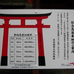 Maybe next time we could take a count and calculate the torii value/sqm. [2010/09/23 - Kyoto/Fushimi Inari-taisha]